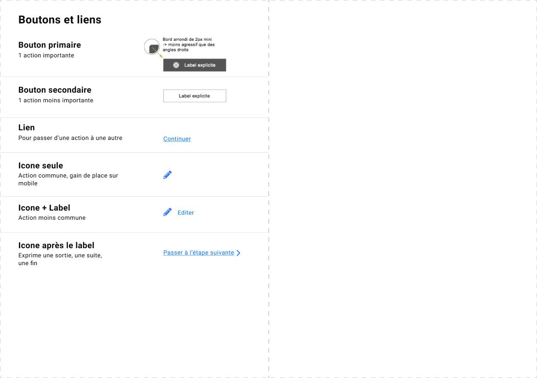 memento ergonomie web - Bouton